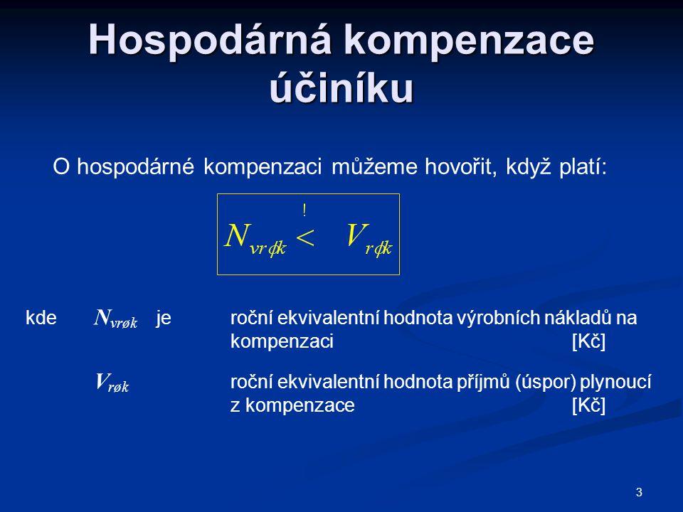 Hospodárná kompenzace účiníku 3 O hospodárné kompenzaci můžeme hovořit, když platí: kde N vrøk je roční ekvivalentní hodnota výrobních nákladů na komp