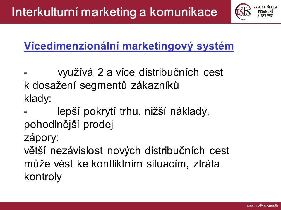 Mgr. Evžen Staněk Interkulturní marketing a komunikace Horizontální marketingový systém - spojení (přechodné, trvalé) zdrojů nebo programů 2 i více fi