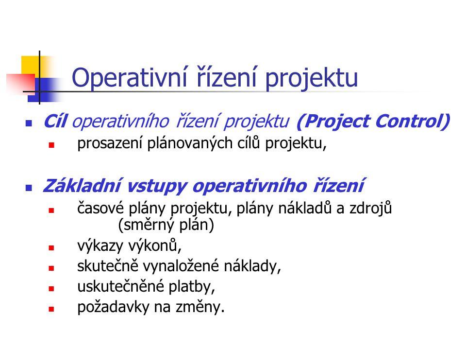 Operativní řízení projektu Cíl operativního řízení projektu (Project Control) prosazení plánovaných cílů projektu, Základní vstupy operativního řízení časové plány projektu, plány nákladů a zdrojů (směrný plán) výkazy výkonů, skutečně vynaložené náklady, uskutečněné platby, požadavky na změny.