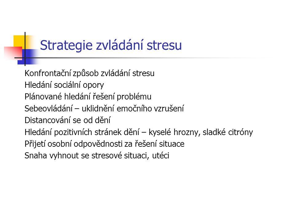 Strategie zvládání stresu Konfrontační způsob zvládání stresu Hledání sociální opory Plánované hledání řešení problému Sebeovládání – uklidnění emočního vzrušení Distancování se od dění Hledání pozitivních stránek dění – kyselé hrozny, sladké citróny Přijetí osobní odpovědnosti za řešení situace Snaha vyhnout se stresové situaci, utéci
