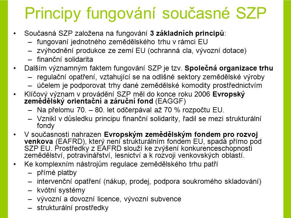 Programy zaměřené na investice do zemědělství (investiční projekty) Před vstupem ČR do EU byly investice do zemědělství podporovány ze dvou základních zdrojů: –z prostředků PGRLF –z programu SAPARD = předvstupní fond EU, který měl pomoci zvýšit konkurenceschopnost českého zemědělství a naučit české zemědělce využívat finanční prostředky EU na tyto účely –po přistoupení do EU byl v ČR program SAPARD nahrazen Operačním Programem Zemědělství, který byl aktuální do roku 2006 –v roce 2007 byly všechny platby vydávané v rámci SZP poskytovány a řízeny z nově vytvořeného Evropského zemědělského fondu pro rozvoj venkova – EAFRD, z něhož je financován Program rozvoje venkova.