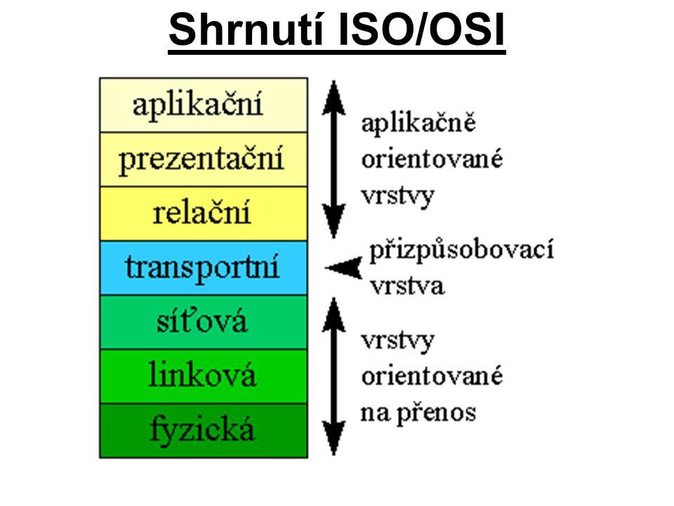 Shrnutí ISO/OSI