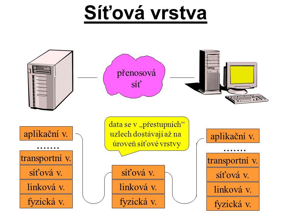 aplikační v. transportní v. síťová v. linková v.