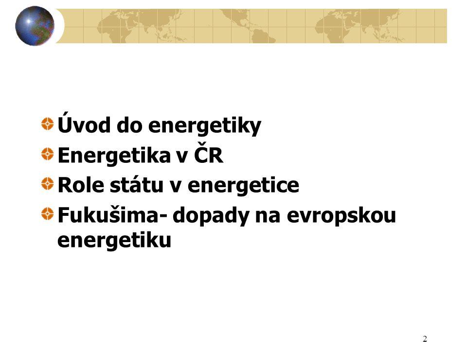 Základní legislativní normy Zákon č.458/2000 Sb., energetický zákon Zákon č.
