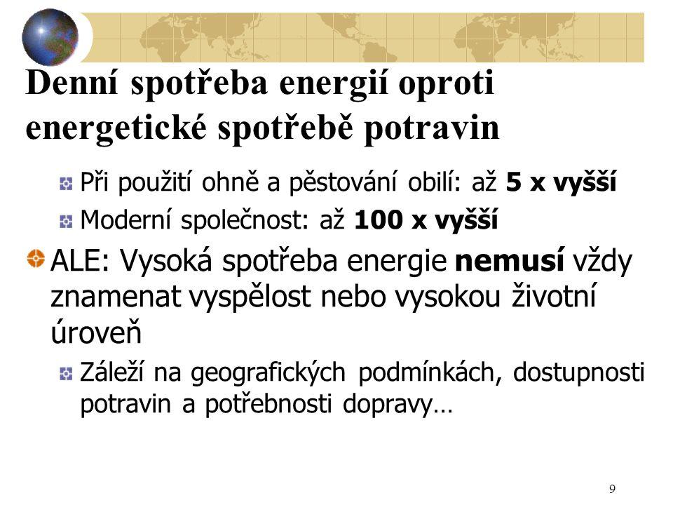 Energetika v ČR 10