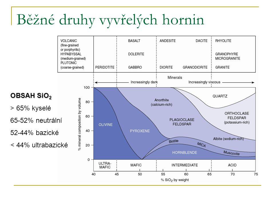 Běžné druhy vyvřelých hornin OBSAH SiO 2 > 65% kyselé 65-52% neutrální 52-44% bazické < 44% ultrabazické