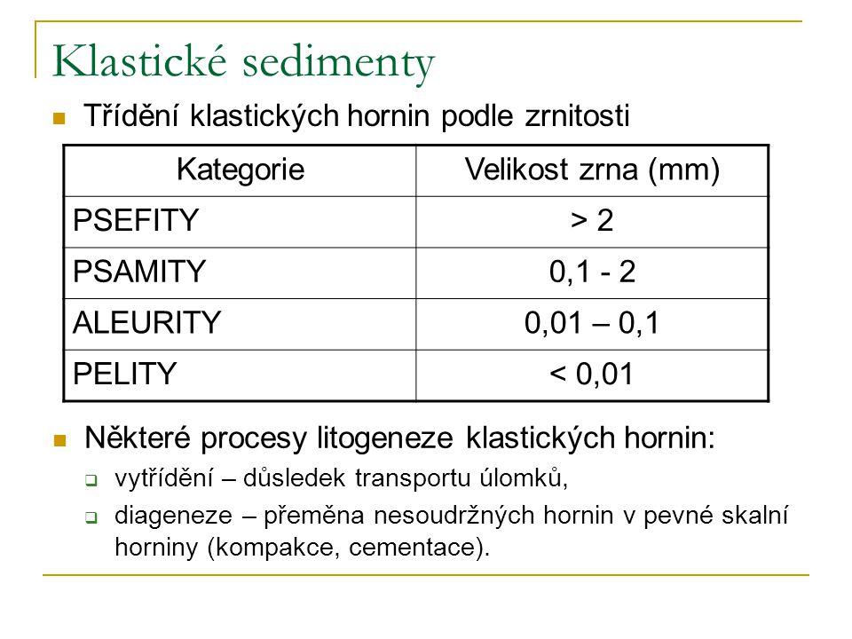 Klastické sedimenty Třídění klastických hornin podle zrnitosti KategorieVelikost zrna (mm) PSEFITY> 2 PSAMITY0,1 - 2 ALEURITY0,01 – 0,1 PELITY< 0,01 N