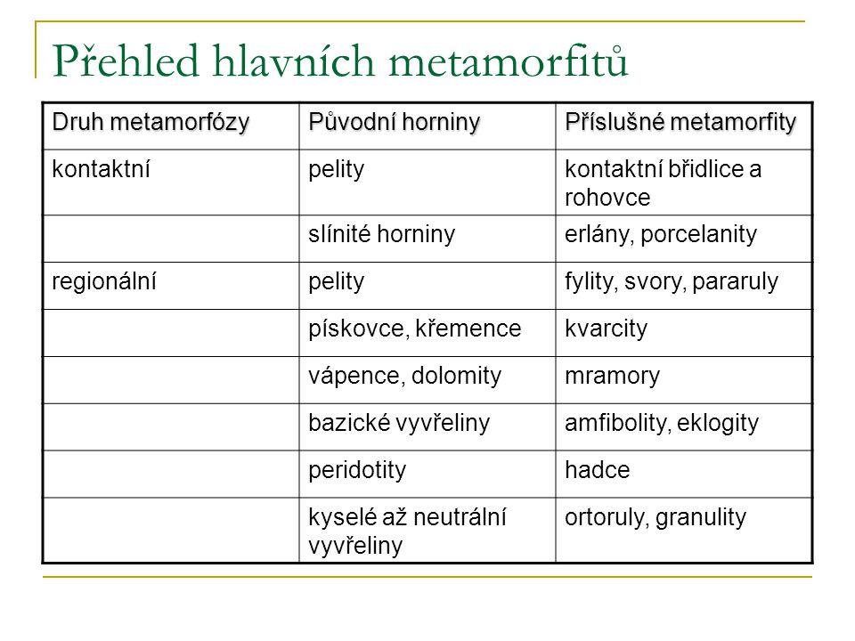 Přehled hlavních metamorfitů Druh metamorfózy Původní horniny Příslušné metamorfity kontaktnípelitykontaktní břidlice a rohovce slínité horninyerlány,