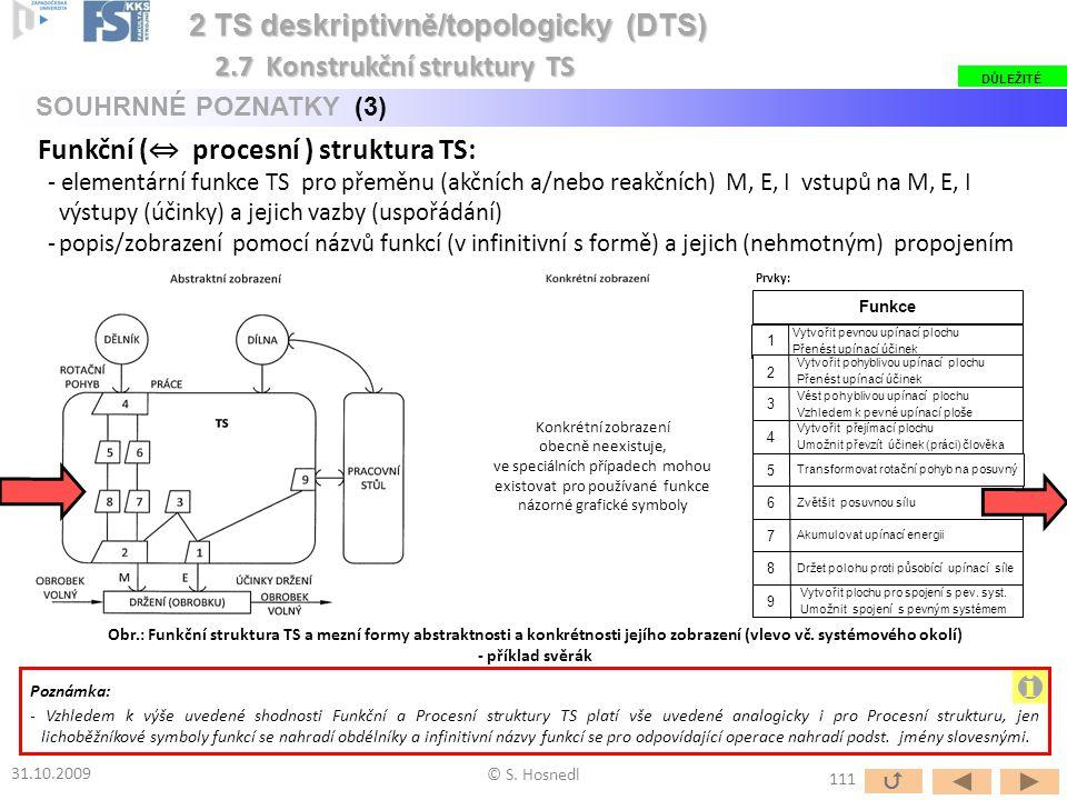 Funkční ( ⇔ procesní ) struktura TS: - elementární funkce TS pro přeměnu (akčních a/nebo reakčních) M, E, I vstupů na M, E, I výstupy (účinky) a jejic