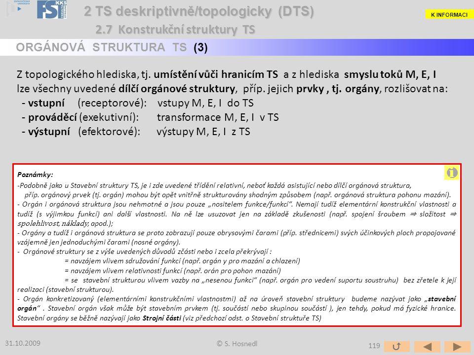 Z topologického hlediska, tj. umístění vůči hranicím TS a z hlediska smyslu toků M, E, I lze všechny uvedené dílčí orgánové struktury, příp. jejich pr