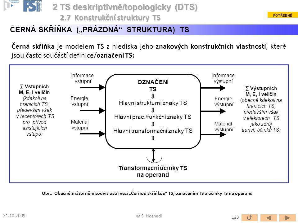 OZNAČENÍ TS ⇕ Hlavní strukturní znaky TS ⇕ Hlavní prac./funkční znaky TS ⇕ Hlavní transformační znaky TS ⇕ Transformační účinky TS na operand Informac