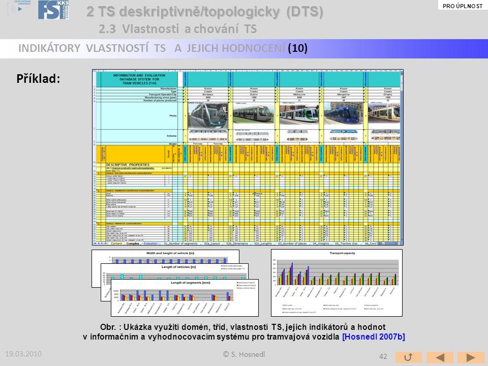 Obr. : Ukázka využití domén, tříd, vlastností TS, jejich indikátorů a hodnot v informačním a vyhodnocovacím systému pro tramvajová vozidla [Hosnedl 20