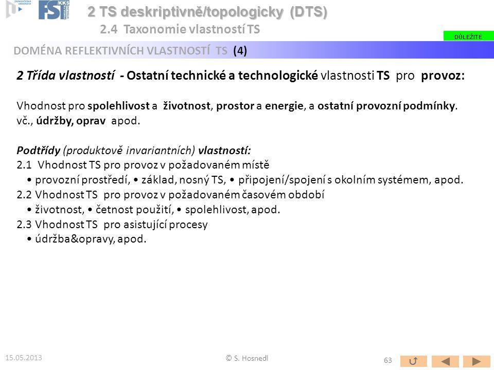 2 Třída vlastností - Ostatní technické a technologické vlastnosti TS pro provoz: Vhodnost pro spolehlivost a životnost, prostor a energie, a ostatní p