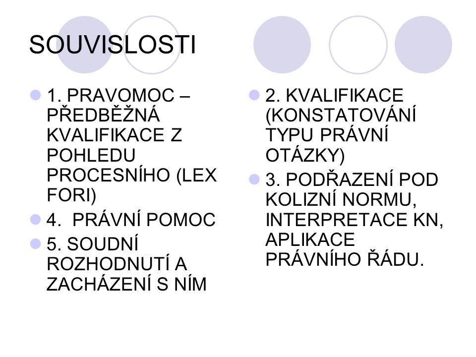 SOUVISLOSTI 1.PRAVOMOC – PŘEDBĚŽNÁ KVALIFIKACE Z POHLEDU PROCESNÍHO (LEX FORI) 4.