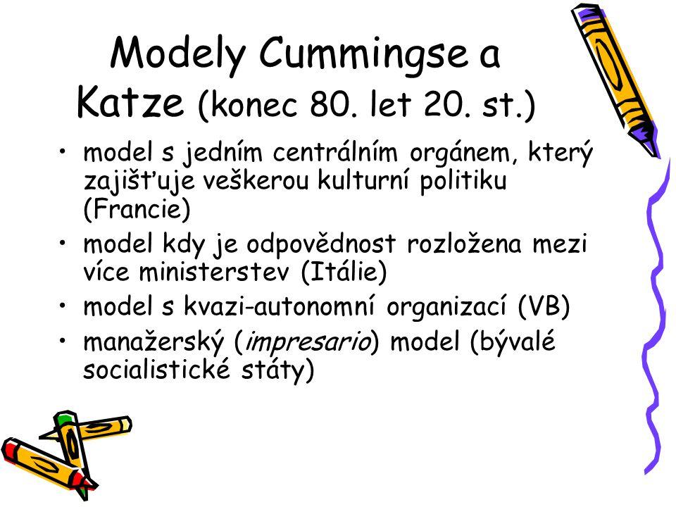 Modely Cummingse a Katze (konec 80. let 20. st.) model s jedním centrálním orgánem, který zajišťuje veškerou kulturní politiku (Francie) model kdy je
