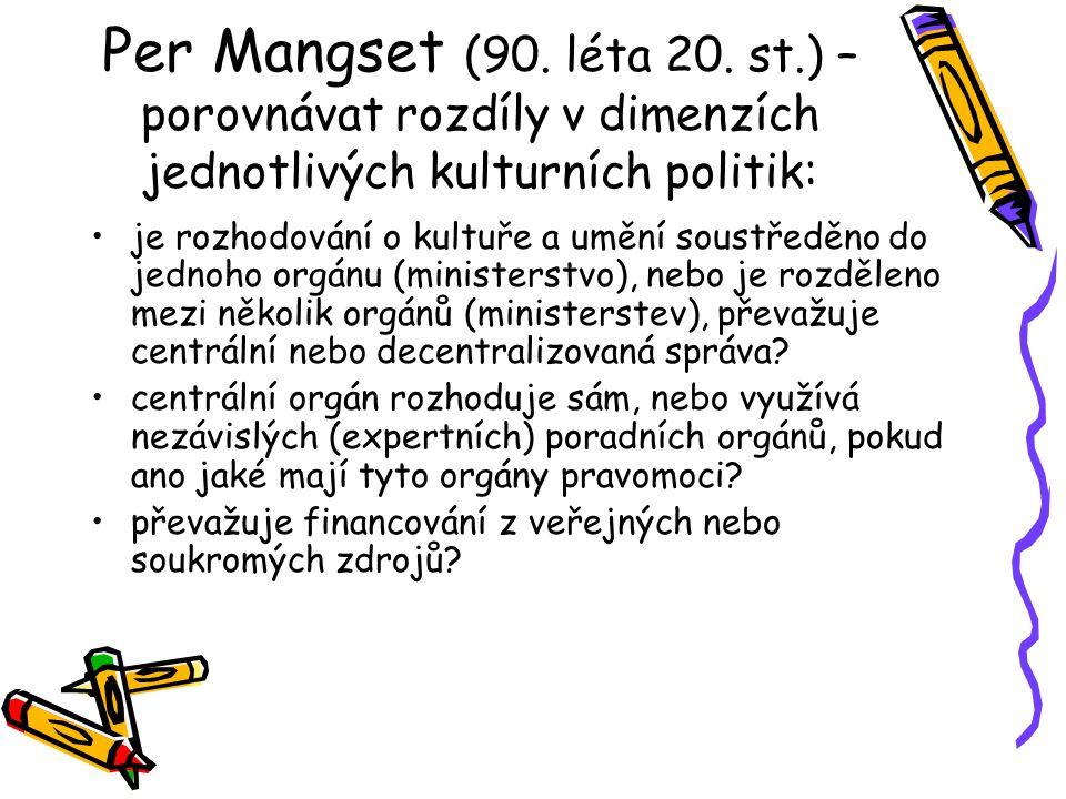 Per Mangset (90.léta 20.