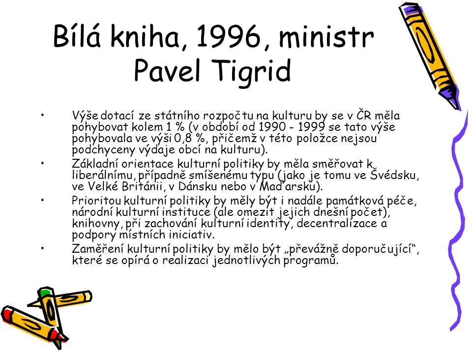 Bílá kniha, 1996, ministr Pavel Tigrid Výše dotací ze státního rozpočtu na kulturu by se v ČR měla pohybovat kolem 1 % (v období od 1990 - 1999 se tato výše pohybovala ve výši 0,8 %, přičemž v této položce nejsou podchyceny výdaje obcí na kulturu).