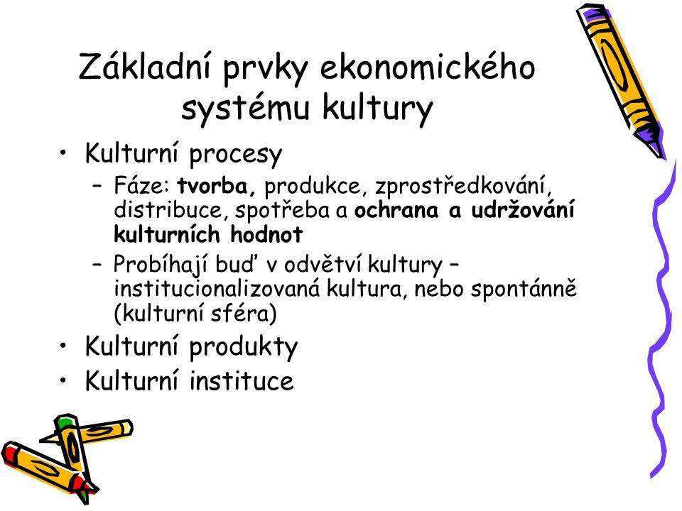 Základní prvky ekonomického systému kultury Kulturní procesy –Fáze: tvorba, produkce, zprostředkování, distribuce, spotřeba a ochrana a udržování kult