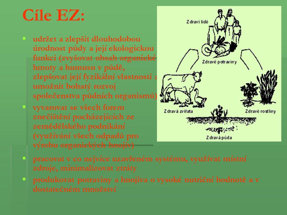 Cíle EZ:   udržet a zlepšit dlouhodobou úrodnost půdy a její ekologickou funkci (zvyšovat obsah organické hmoty a humusu v půdě, zlepšovat její fyzi