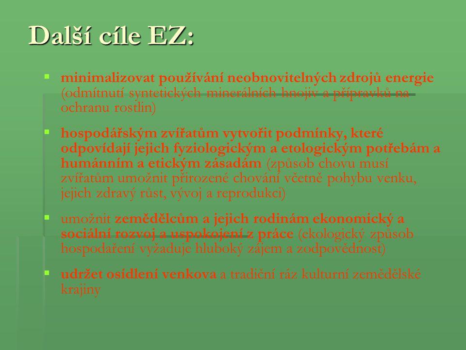 Další cíle EZ:   minimalizovat používání neobnovitelných zdrojů energie (odmítnutí syntetických minerálních hnojiv a přípravků na ochranu rostlin) 