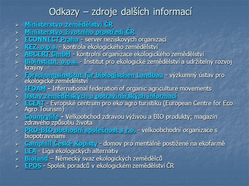 Odkazy – zdroje dalších informací  Ministerstvo zemědělství ČR Ministerstvo zemědělství ČR Ministerstvo zemědělství ČR  Ministerstvo životního prost