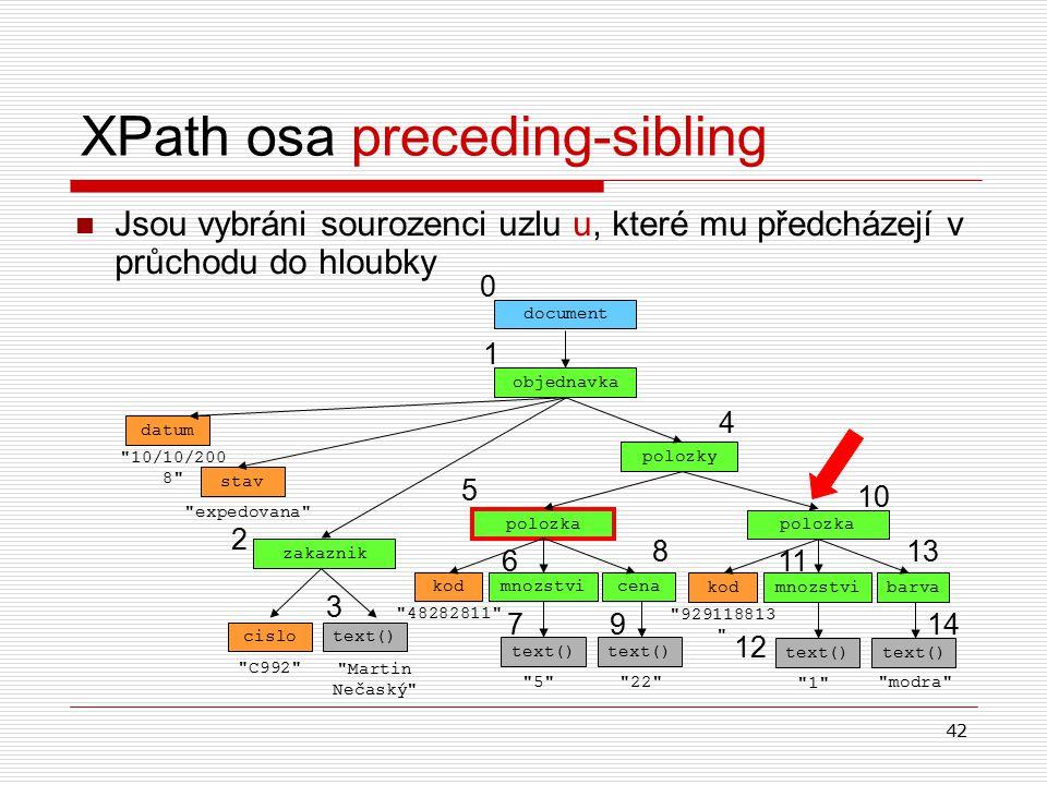 42 XPath osa preceding-sibling Jsou vybráni sourozenci uzlu u, které mu předcházejí v průchodu do hloubky objednavka document datum