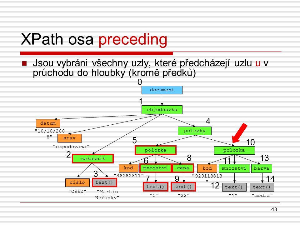 43 XPath osa preceding Jsou vybráni všechny uzly, které předcházejí uzlu u v průchodu do hloubky (kromě předků) objednavka document datum