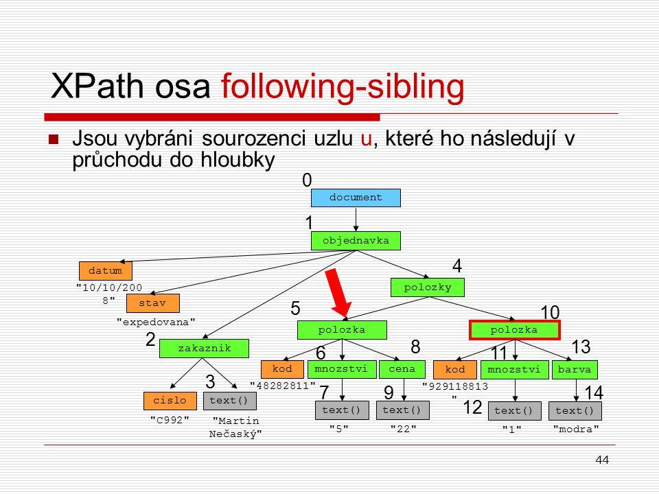 44 XPath osa following-sibling Jsou vybráni sourozenci uzlu u, které ho následují v průchodu do hloubky objednavka document datum