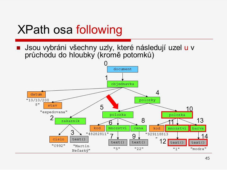 45 XPath osa following Jsou vybráni všechny uzly, které následují uzel u v průchodu do hloubky (kromě potomků) objednavka document datum