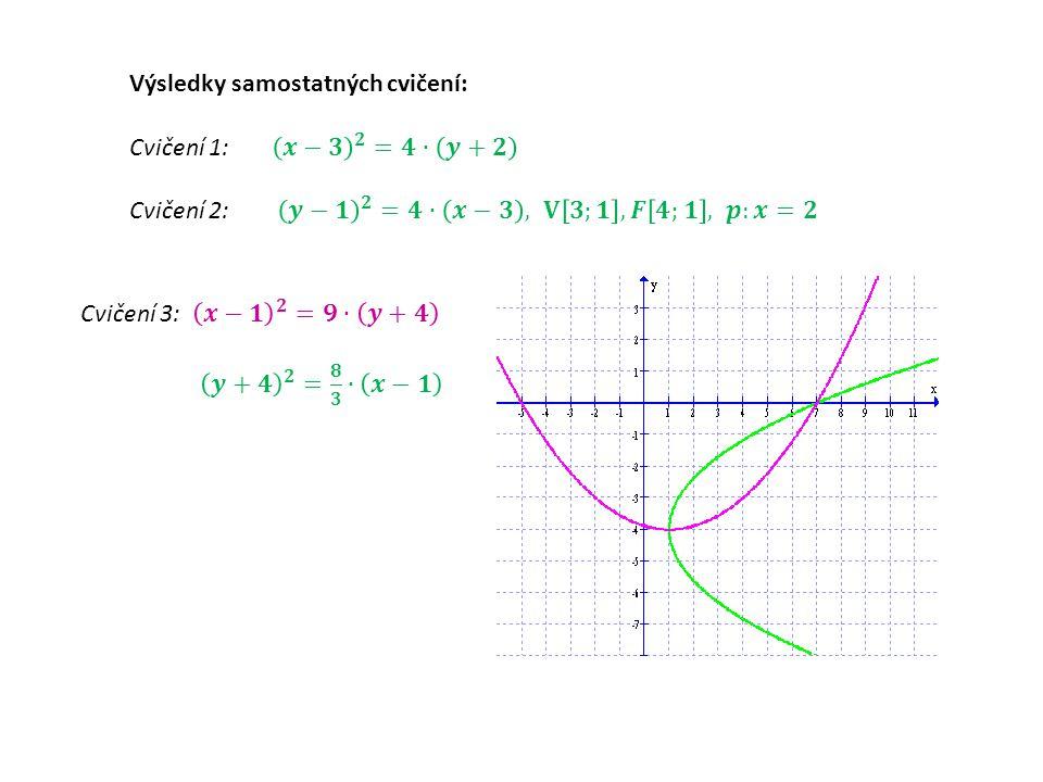 Příklad 4: Napište rovnici paraboly, která prochází danými body K[-5;3], L[1;-3], M[-9;-13] a osa je rovnoběžná s osou y. Návod: Z první rovnice vyjád