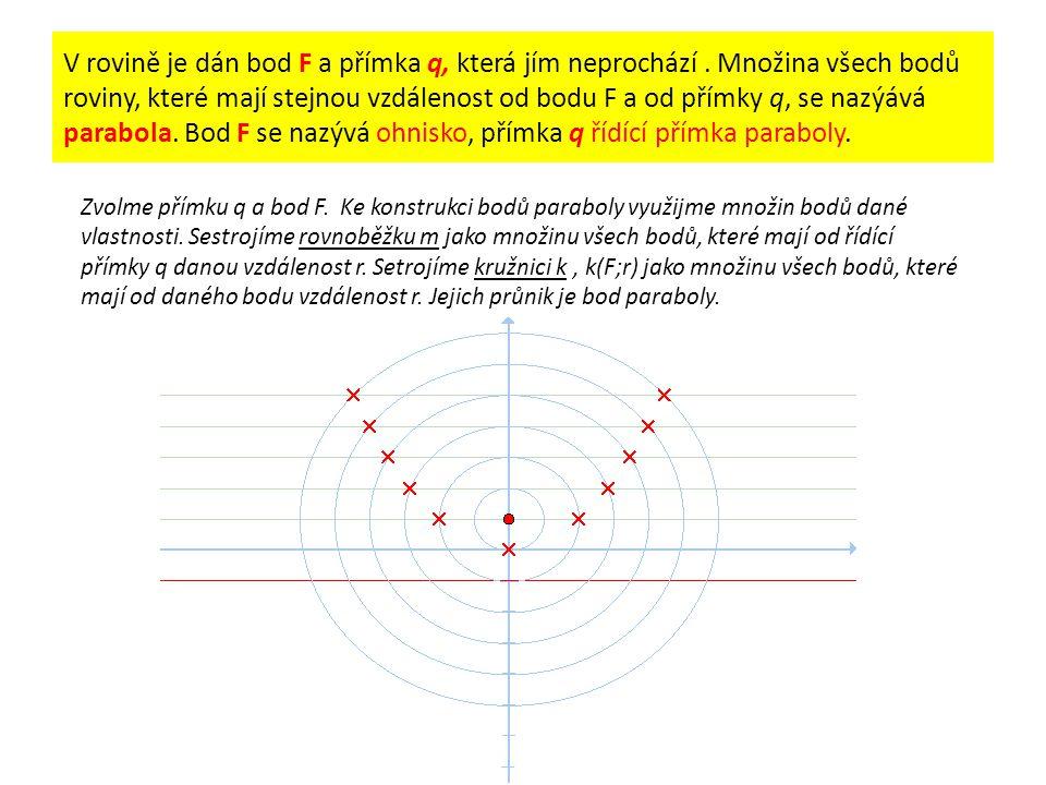 Parabola VY_34_INOVACE Matematika, č.přílohy Autor: Mgr. Eva Hubáčková Použití: odvození a procvičení paraboly v analytické geometrii v rovině Datum v