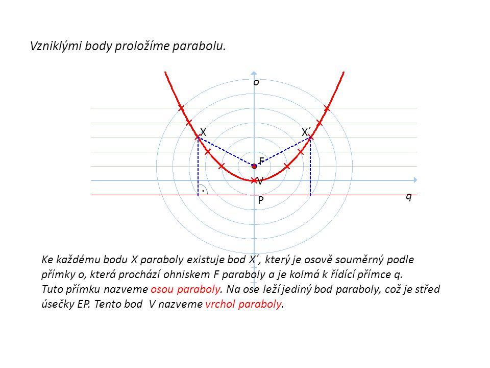 V rovině je dán bod F a přímka q, která jím neprochází. Množina všech bodů roviny, které mají stejnou vzdálenost od bodu F a od přímky q, se nazýává p