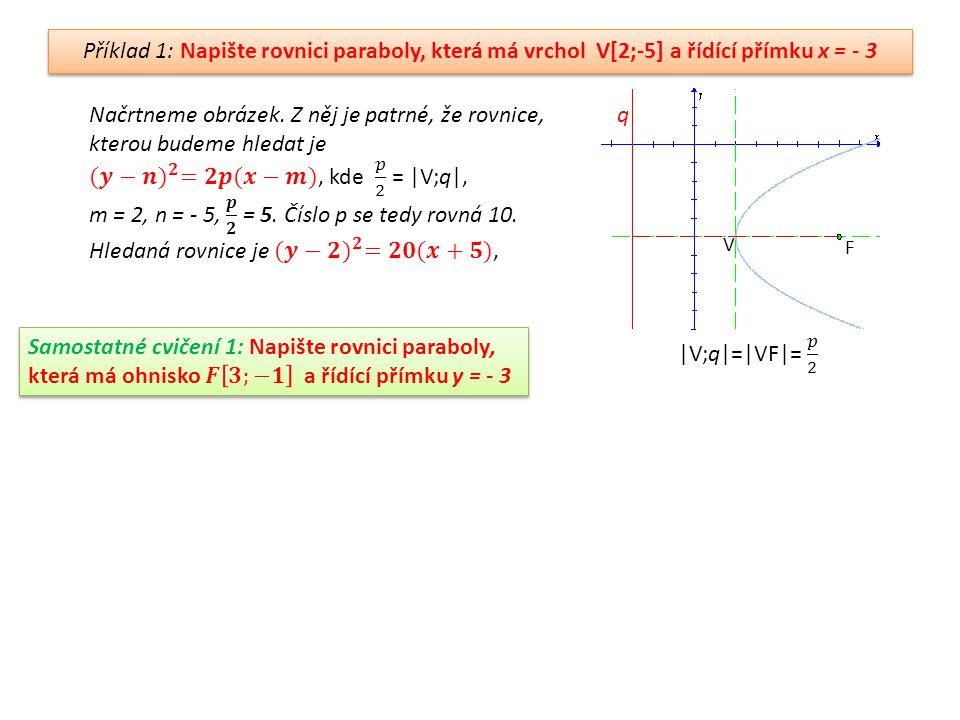 Příklad 1: Napište rovnici paraboly, která má vrchol V[2;-5] a řídící přímku x = - 3 V F q