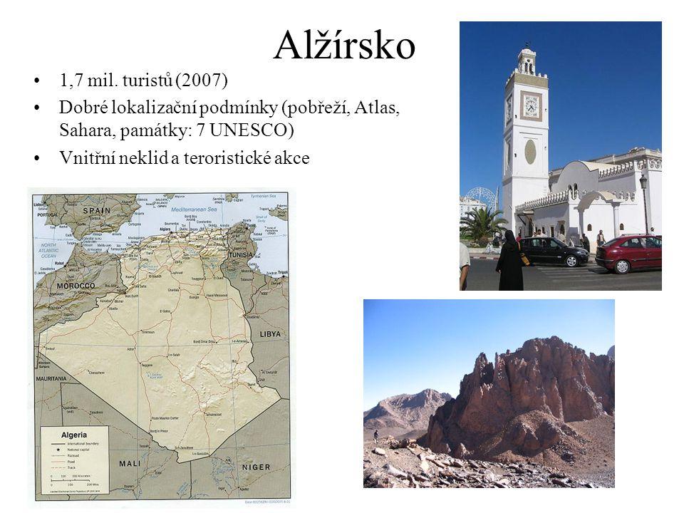 Alžírsko 1,7 mil. turistů (2007) Dobré lokalizační podmínky (pobřeží, Atlas, Sahara, památky: 7 UNESCO) Vnitřní neklid a teroristické akce