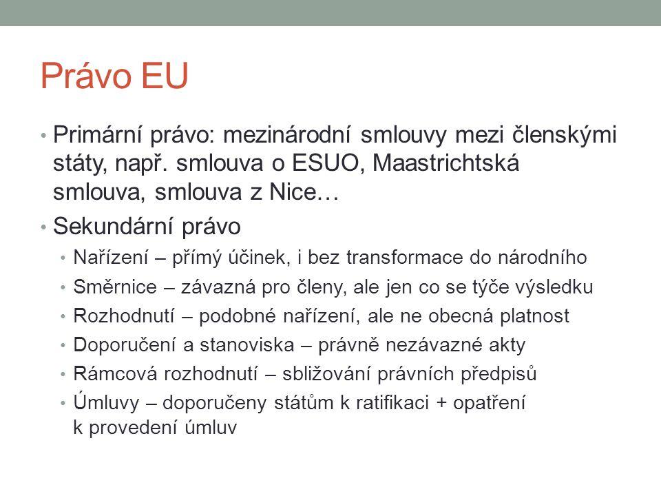 Právo EU Primární právo: mezinárodní smlouvy mezi členskými státy, např. smlouva o ESUO, Maastrichtská smlouva, smlouva z Nice… Sekundární právo Naříz