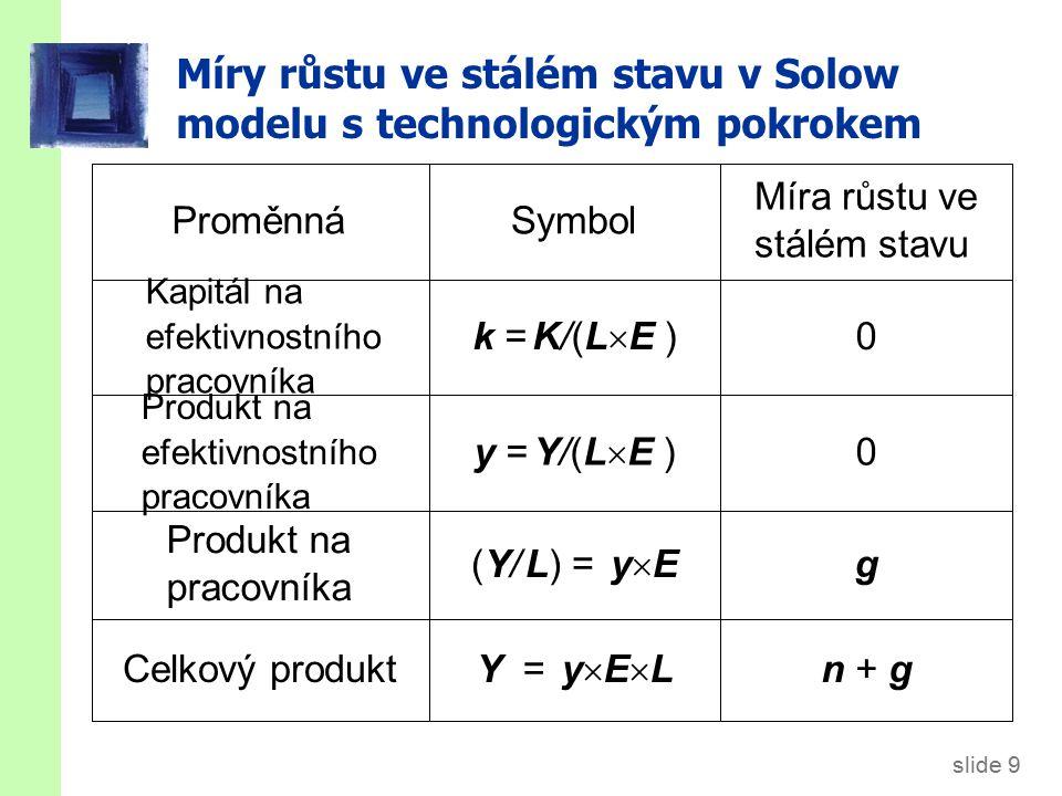 slide 9 Míry růstu ve stálém stavu v Solow modelu s technologickým pokrokem n + gY = y  E  LCelkový produkt g(Y/ L) = y  E Produkt na pracovníka 0y