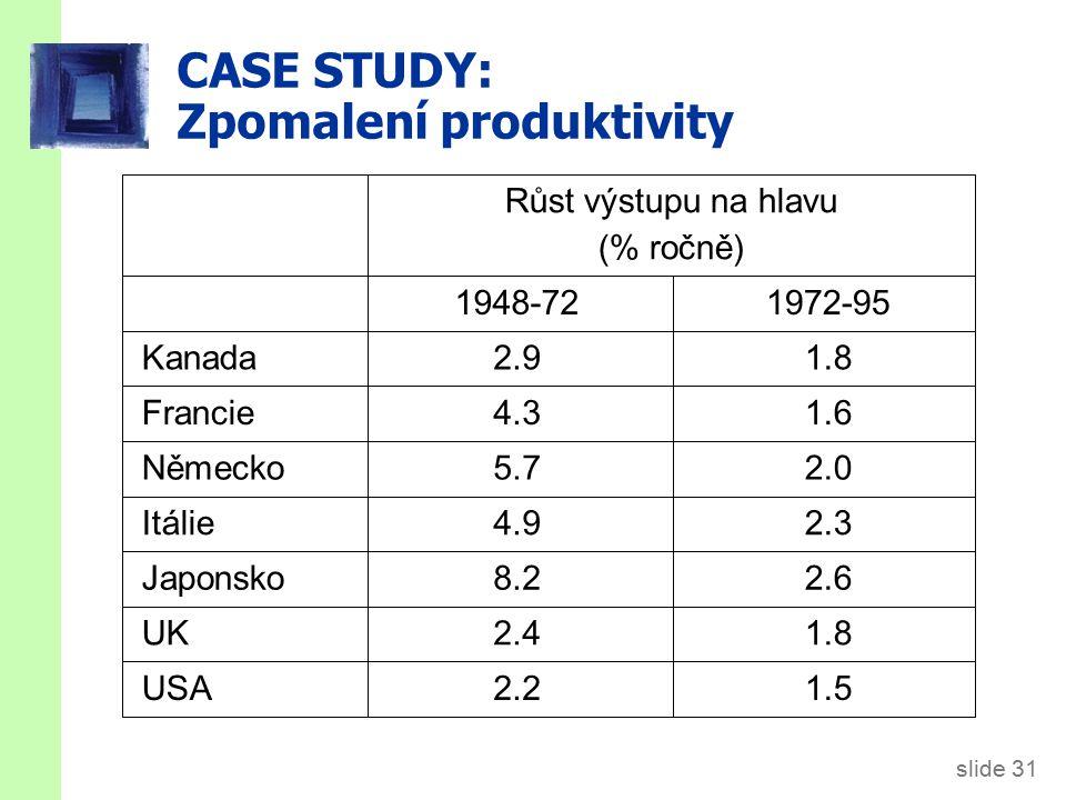 slide 31 CASE STUDY: Zpomalení produktivity 1.5 1.8 2.6 2.3 2.0 1.6 1.8 2.2 2.4 8.2 4.9 5.7 4.3 2.9 1972-951948-72 USA UK Japonsko Itálie Německo Fran
