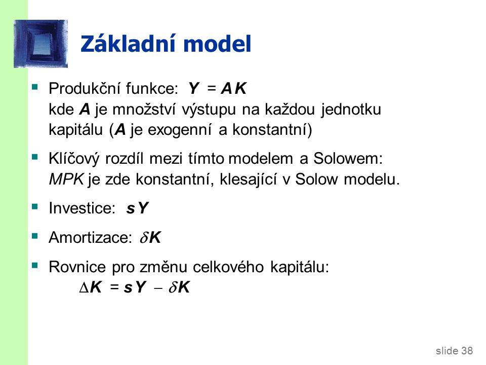 slide 38 Základní model  Produkční funkce: Y = A K kde A je množství výstupu na každou jednotku kapitálu (A je exogenní a konstantní)  Klíčový rozdí