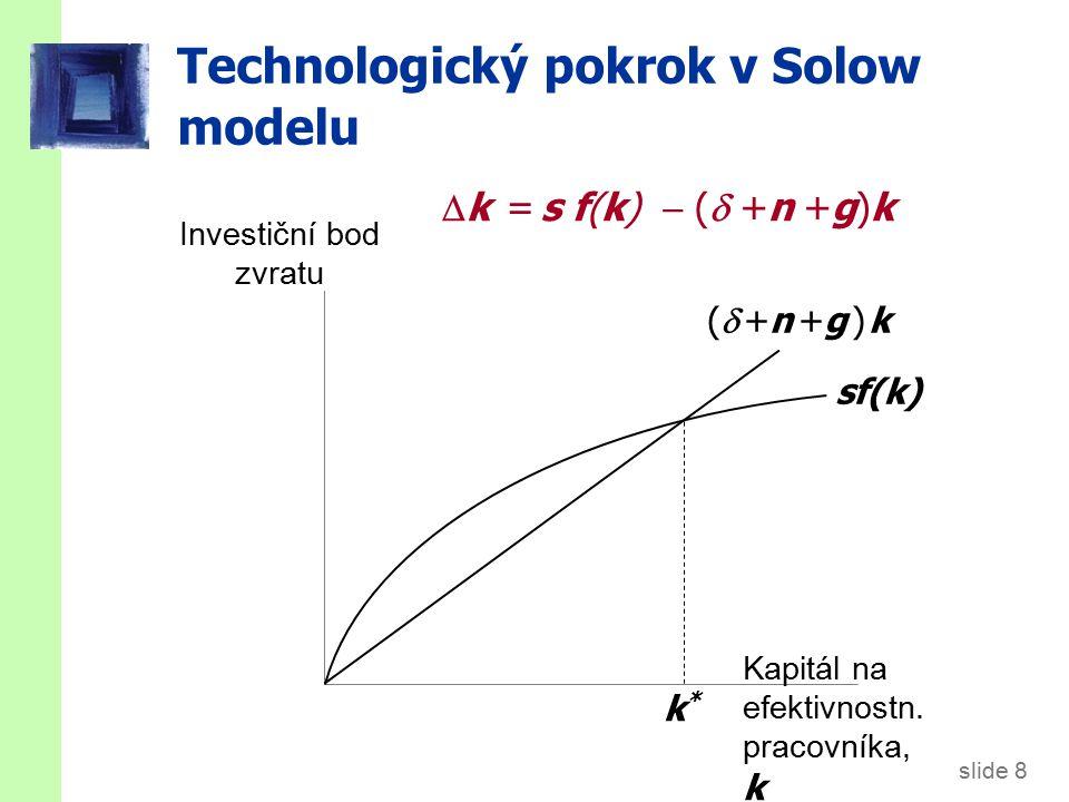slide 9 Míry růstu ve stálém stavu v Solow modelu s technologickým pokrokem n + gY = y  E  LCelkový produkt g(Y/ L) = y  E Produkt na pracovníka 0y = Y/(L  E ) Produkt na efektivnostního pracovníka 0k = K/(L  E ) Kapitál na efektivnostního pracovníka Míra růstu ve stálém stavu SymbolProměnná
