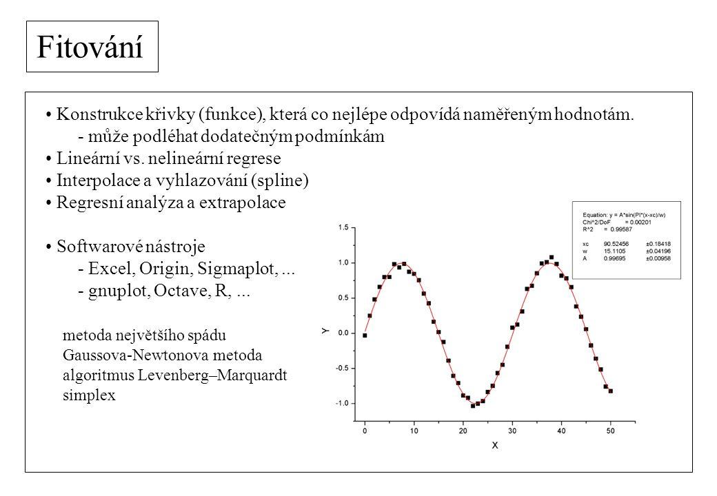 Konstrukce křivky (funkce), která co nejlépe odpovídá naměřeným hodnotám. - může podléhat dodatečným podmínkám Lineární vs. nelineární regrese Interpo