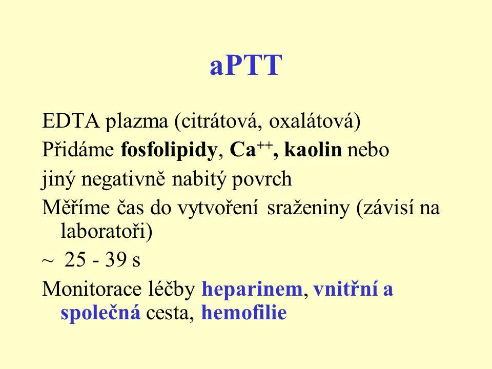 aPTT EDTA plazma (citrátová, oxalátová) Přidáme fosfolipidy, Ca ++, kaolin nebo jiný negativně nabitý povrch Měříme čas do vytvoření sraženiny (závisí