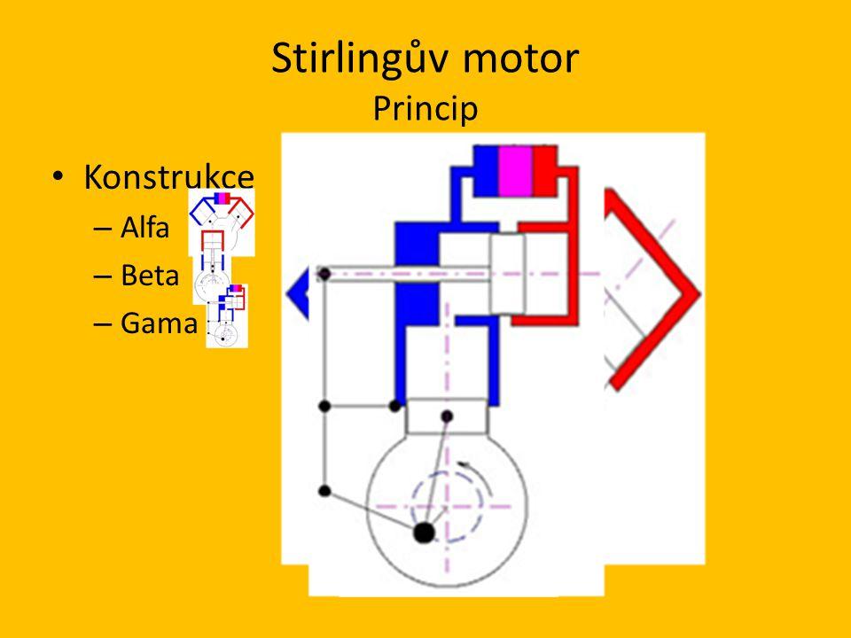 Stirlingův motor Využití Solární elektrárny Malé tepelné elektrárny Motory hybridních vozidel Čerpadla Rekuperace tepla