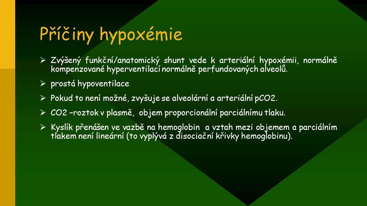 Příčiny hypoxémie  Zvýšený funkční/anatomický shunt vede k arteriální hypoxémii, normálně kompenzované hyperventilací normálně perfundovaných alveolů