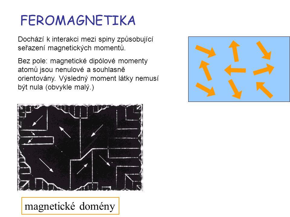 FEROMAGNETIKA Dochází k interakci mezi spiny způsobující seřazení magnetických momentů. Bez pole: magnetické dipólové momenty atomů jsou nenulové a so