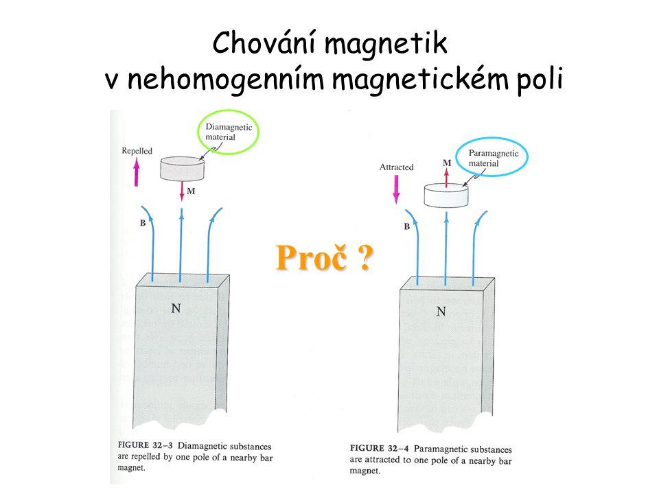 Chování magnetik v nehomogenním magnetickém poli Proč ?