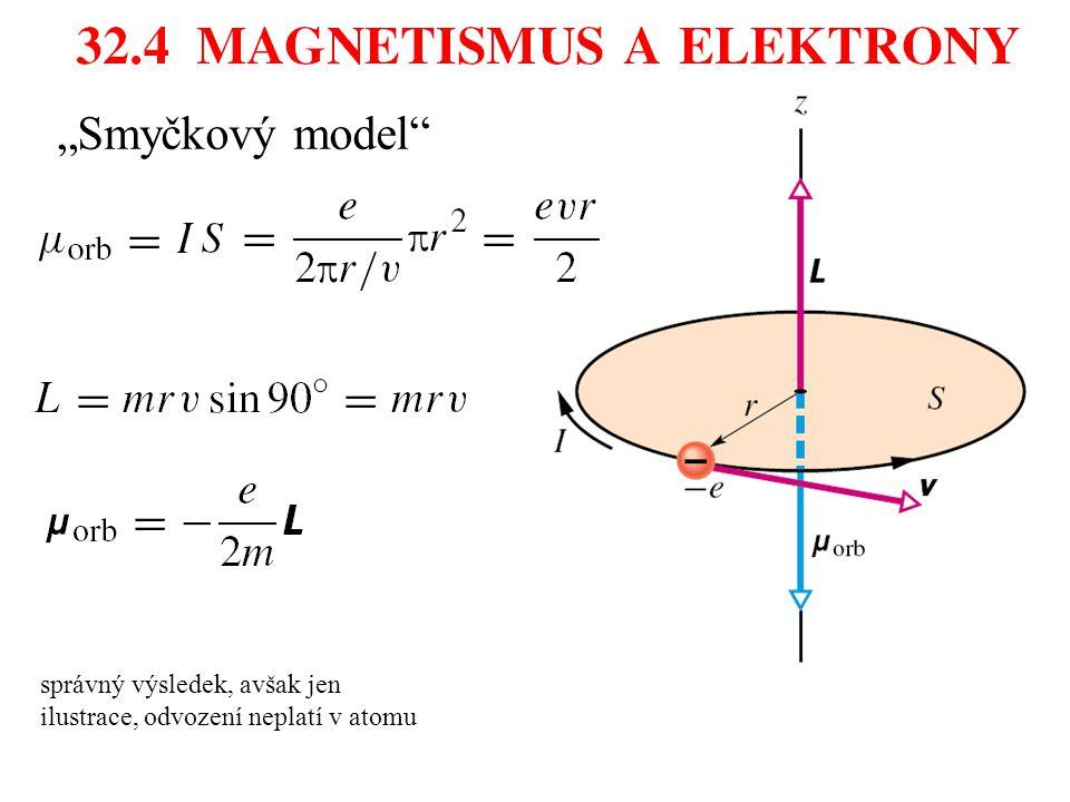 """""""Smyčkový model"""" správný výsledek, avšak jen ilustrace, odvození neplatí v atomu"""