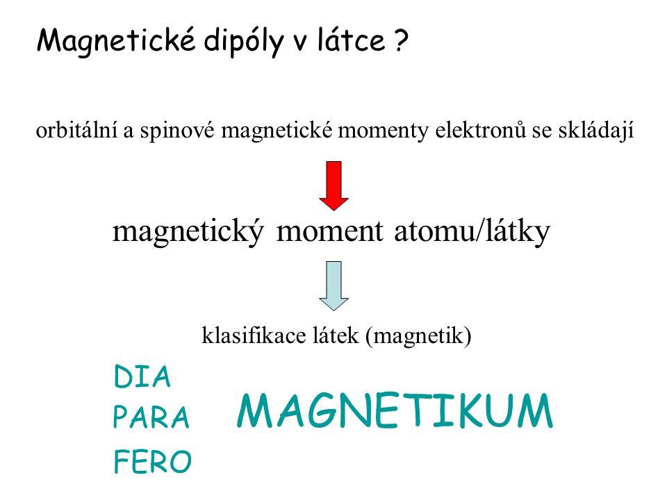 Magnetické dipóly v látce ? orbitální a spinové magnetické momenty elektronů se skládají magnetický moment atomu/látky klasifikace látek (magnetik) DI