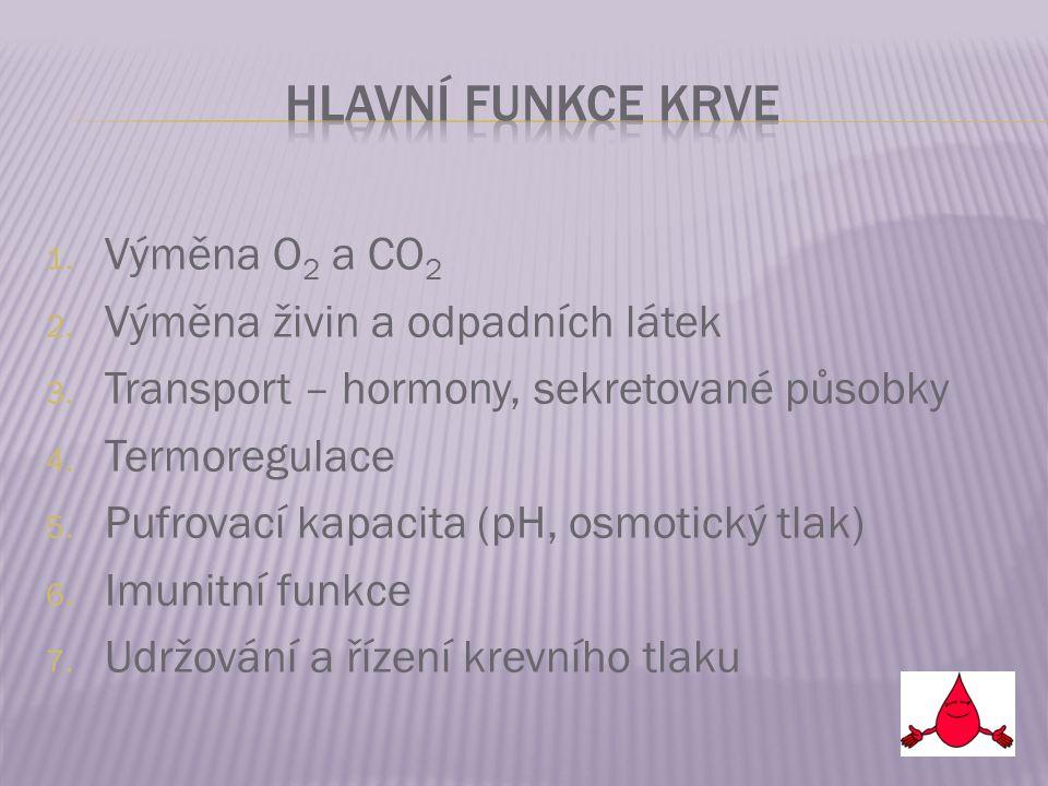 1. Výměna O 2 a CO 2 2. Výměna živin a odpadních látek 3. Transport – hormony, sekretované působky 4. Termoregulace 5. Pufrovací kapacita (pH, osmotic
