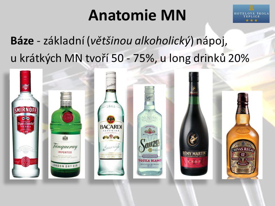 Anatomie MN Báze - základní (většinou alkoholický) nápoj, u krátkých MN tvoří 50 - 75%, u long drinků 20%