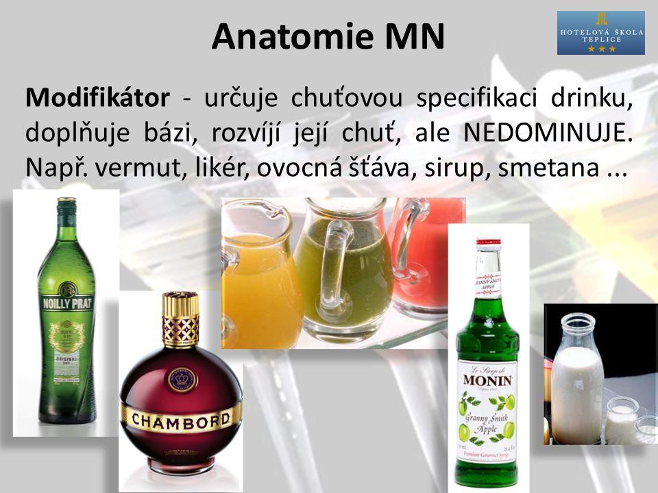 Anatomie MN Modifikátor - určuje chuťovou specifikaci drinku, doplňuje bázi, rozvíjí její chuť, ale NEDOMINUJE.